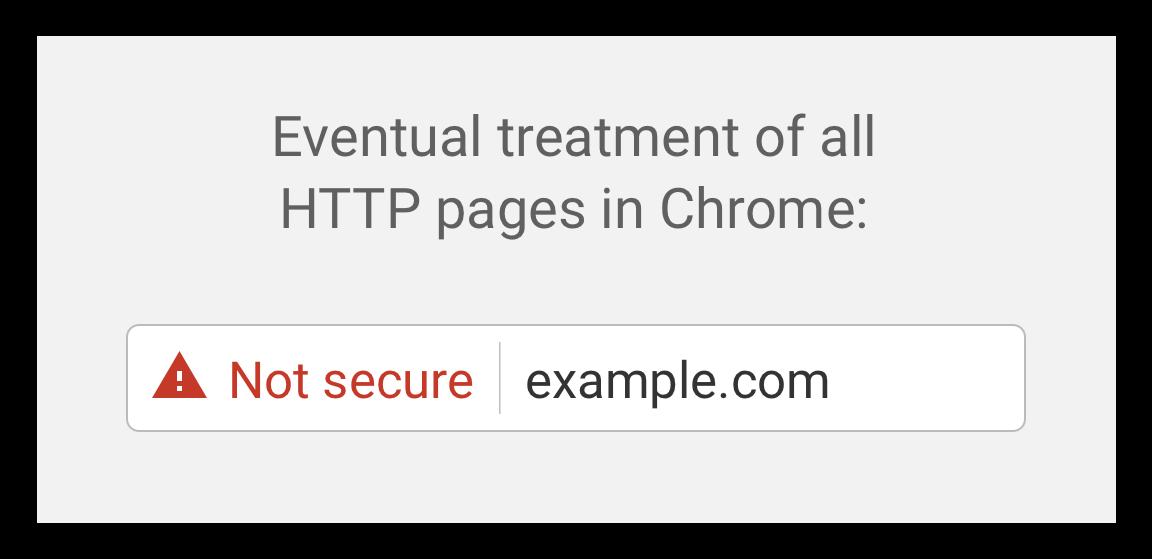 site sem HTTPS