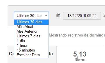 periodo_datas
